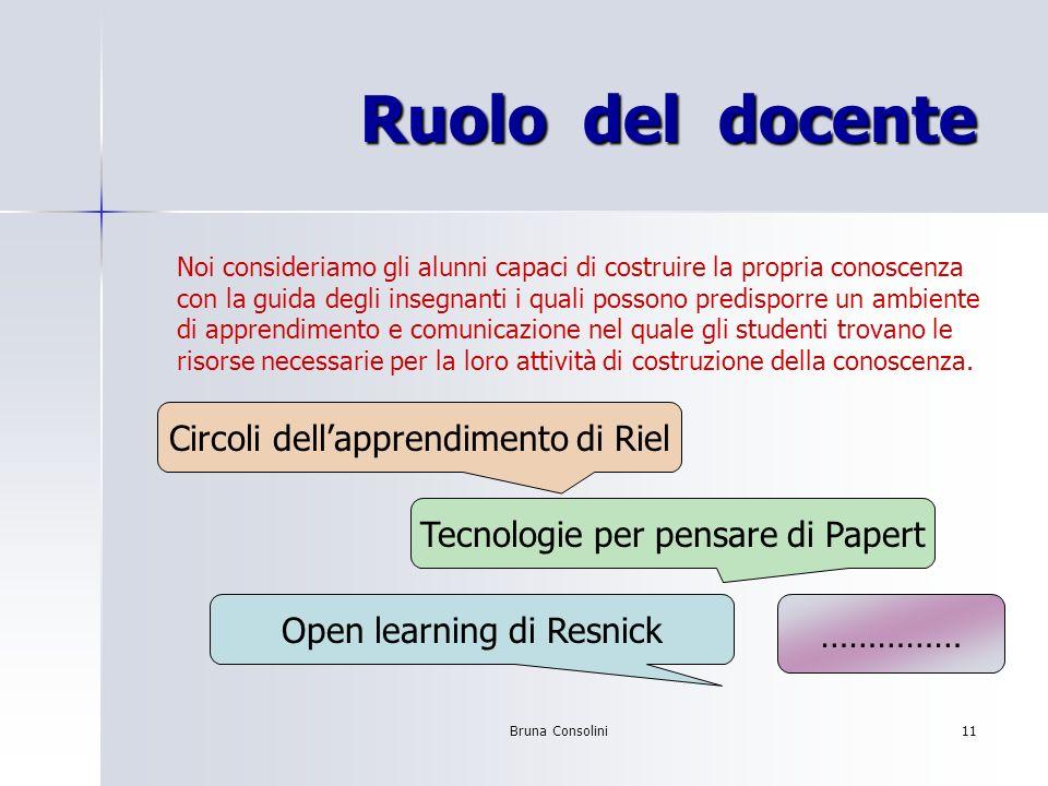 Ruolo del docente Circoli dell'apprendimento di Riel