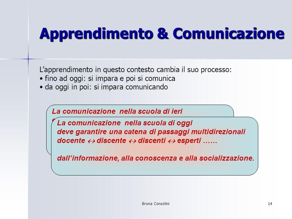Apprendimento & Comunicazione