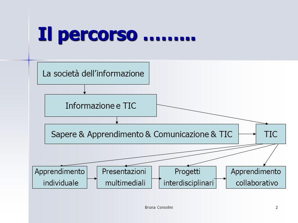 Il percorso ……... La società dell'informazione Informazione e TIC