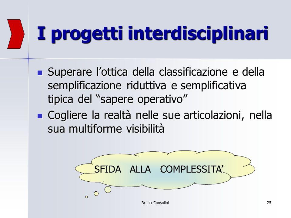 I progetti interdisciplinari