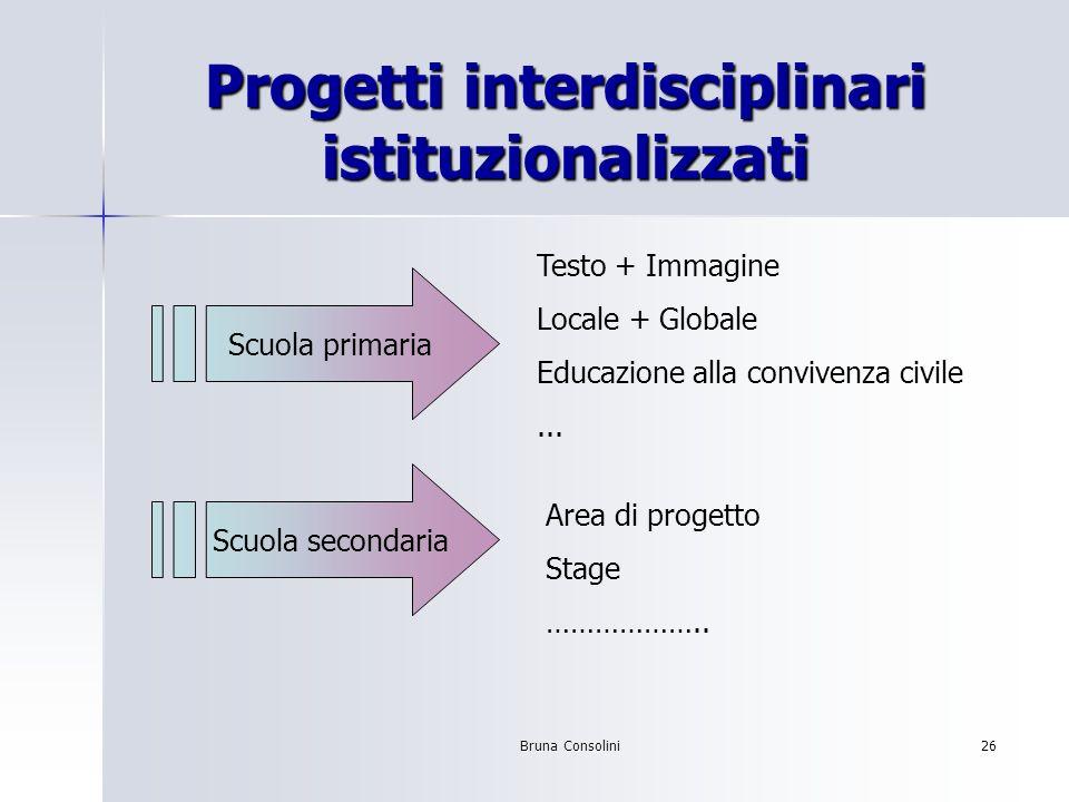 Progetti interdisciplinari istituzionalizzati
