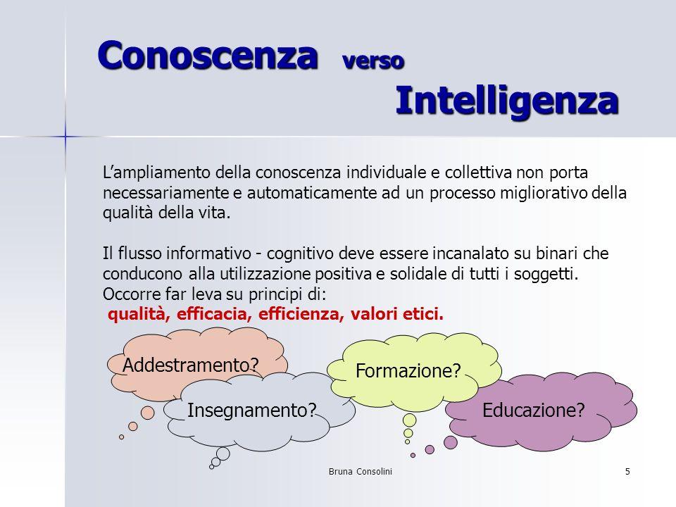 Conoscenza verso Intelligenza