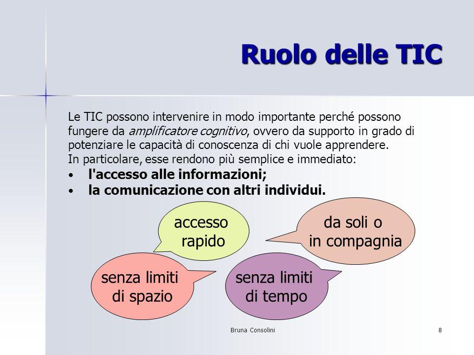 Ruolo delle TIC da soli o in compagnia accesso rapido senza limiti