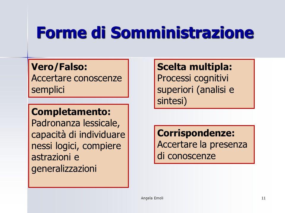 Forme di Somministrazione
