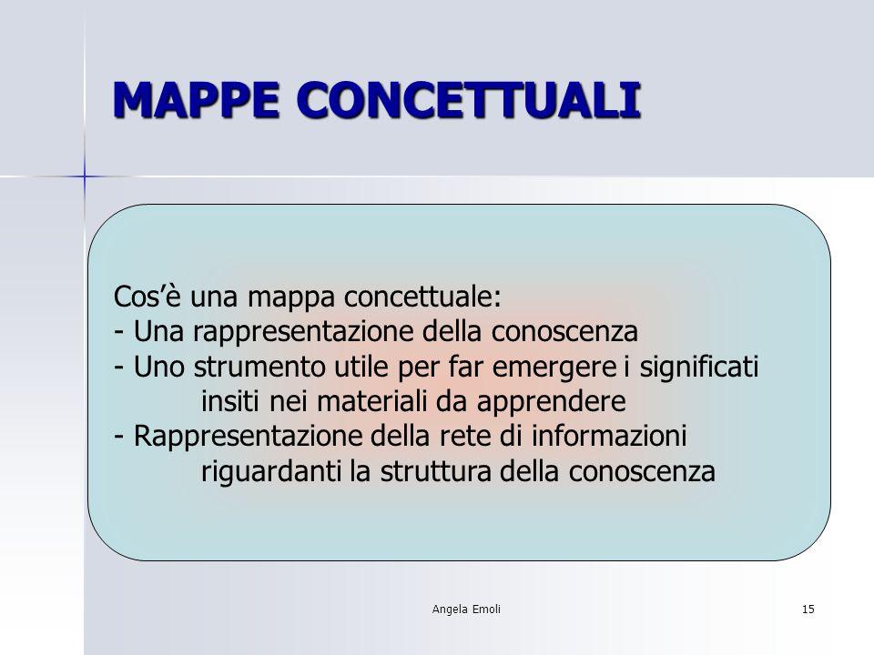 MAPPE CONCETTUALI Cos'è una mappa concettuale: