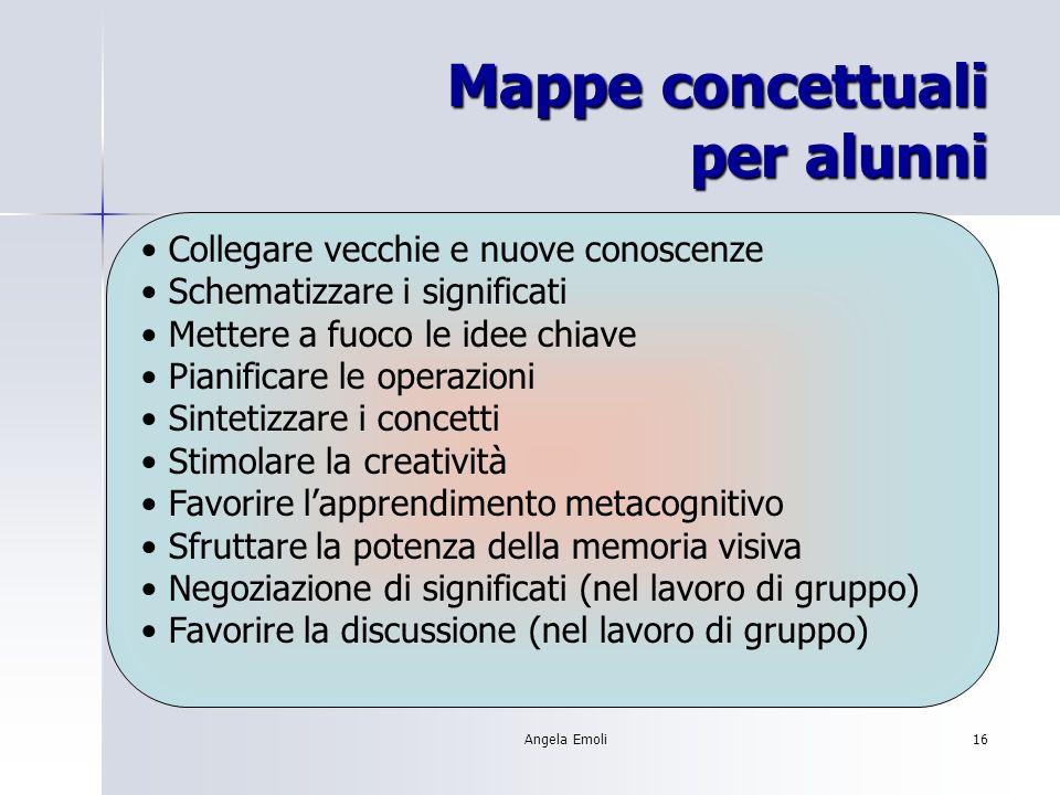 Mappe concettuali per alunni