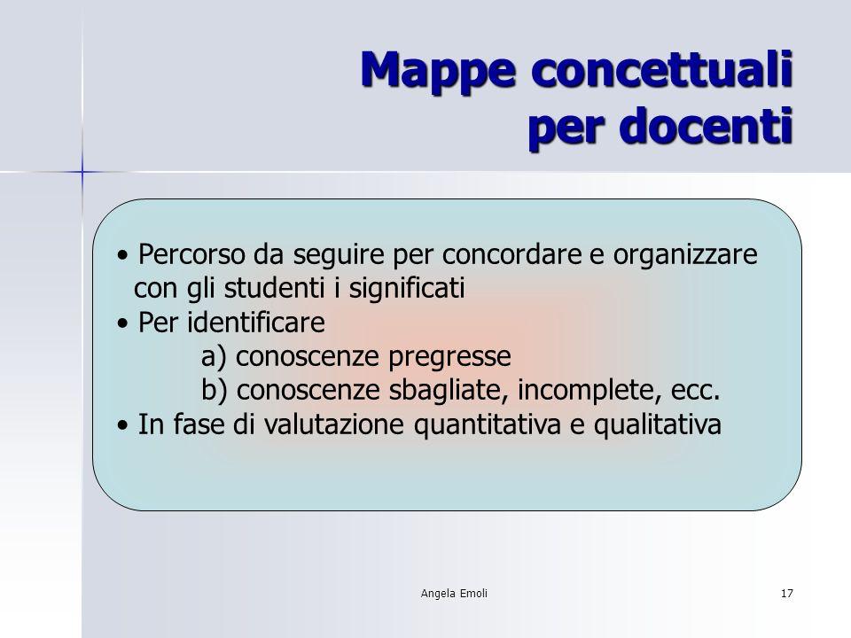Mappe concettuali per docenti