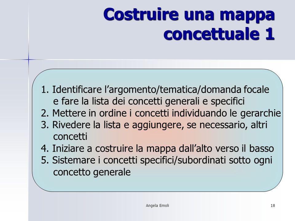Costruire una mappa concettuale 1
