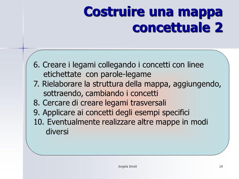 Costruire una mappa concettuale 2
