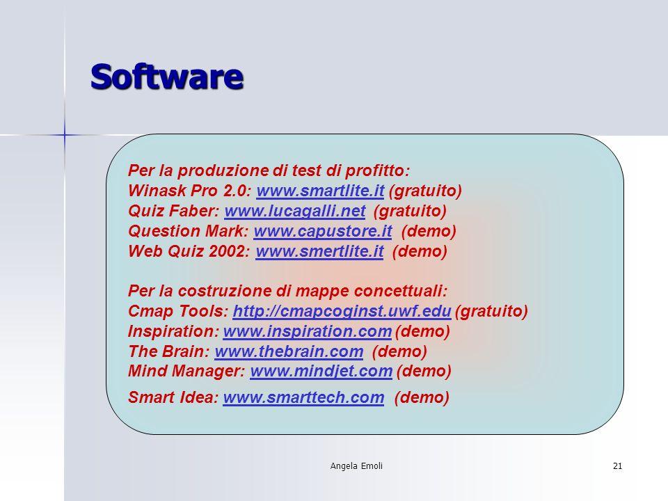 Software Per la produzione di test di profitto: