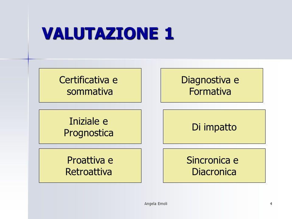 VALUTAZIONE 1 Certificativa e sommativa Diagnostiva e Formativa