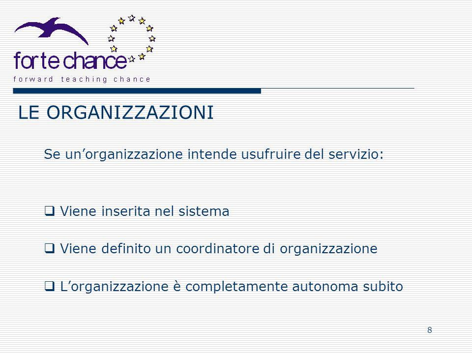 LE ORGANIZZAZIONI Se un'organizzazione intende usufruire del servizio: