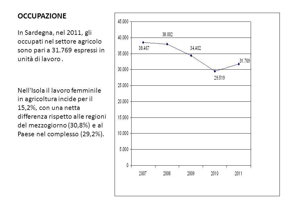 OCCUPAZIONE In Sardegna, nel 2011, gli occupati nel settore agricolo sono pari a 31.769 espressi in unità di lavoro .