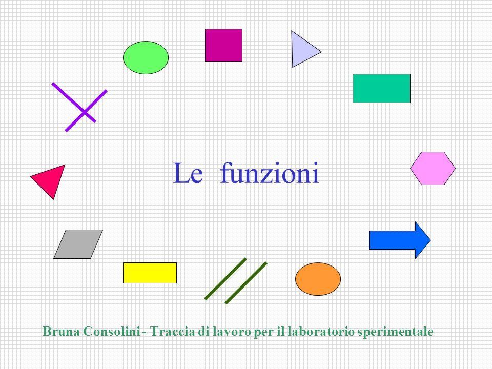Bruna Consolini - Traccia di lavoro per il laboratorio sperimentale
