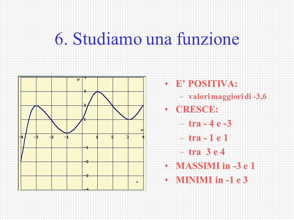 6. Studiamo una funzione E' POSITIVA: CRESCE: tra - 4 e -3 tra - 1 e 1