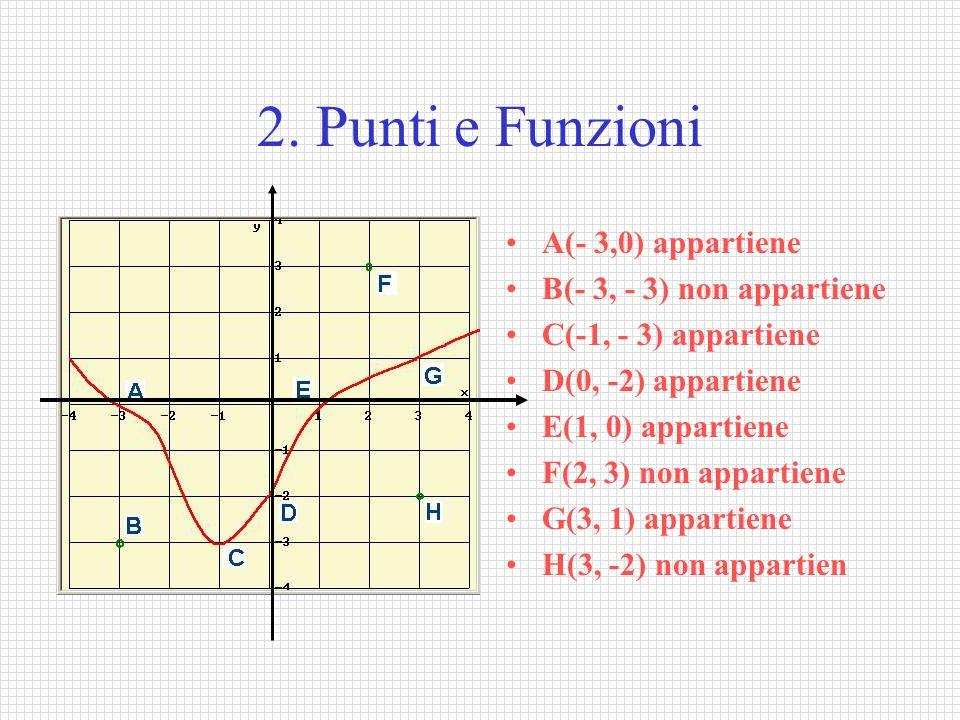 2. Punti e Funzioni A(- 3,0) appartiene B(- 3, - 3) non appartiene
