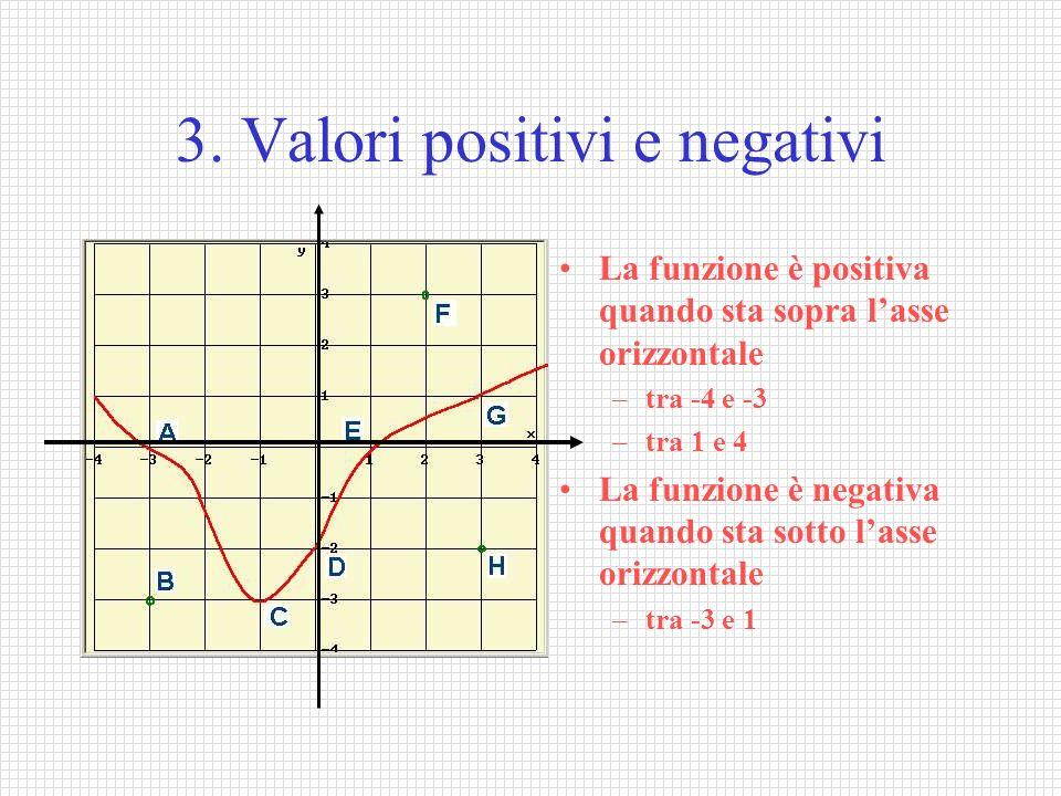 3. Valori positivi e negativi
