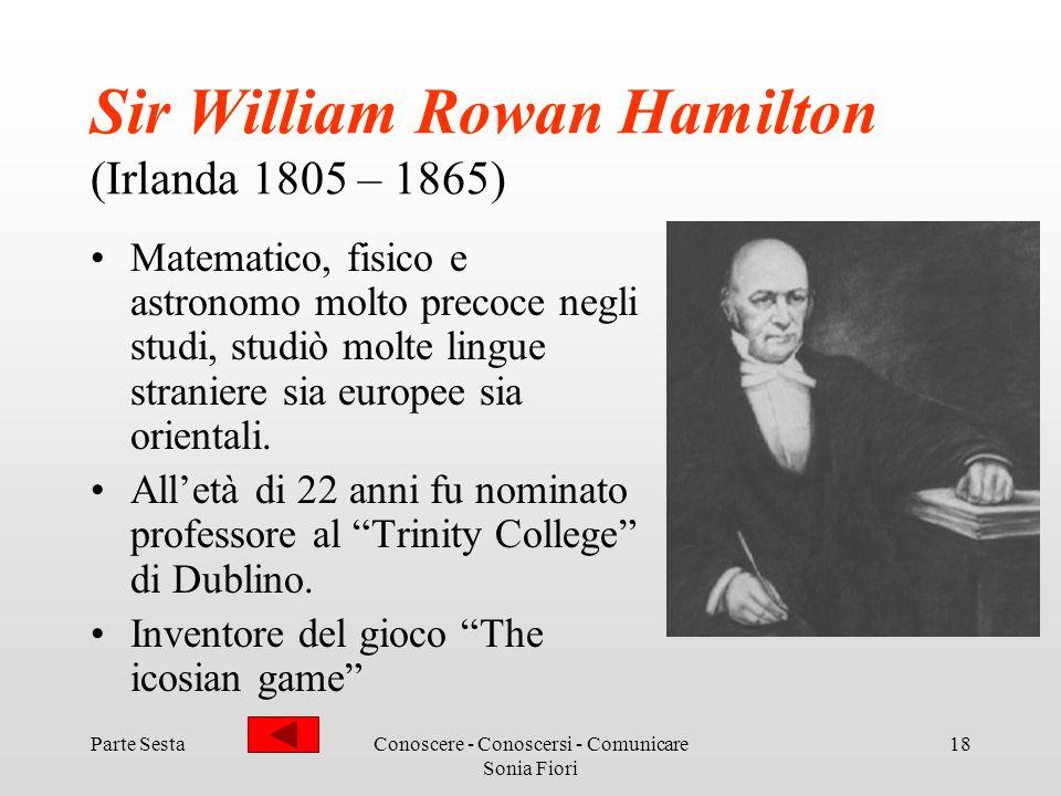 Sir William Rowan Hamilton (Irlanda 1805 – 1865)