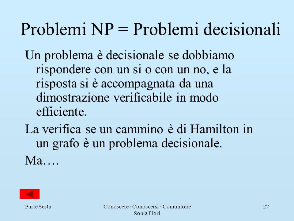 Problemi NP = Problemi decisionali