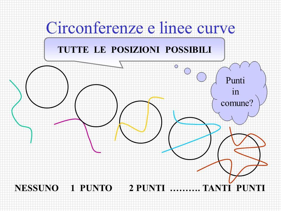 Circonferenze e linee curve