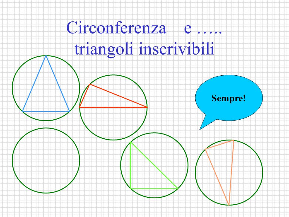 Circonferenza e ….. triangoli inscrivibili