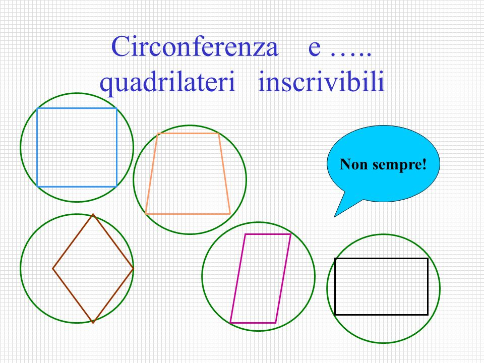 Circonferenza e ….. quadrilateri inscrivibili
