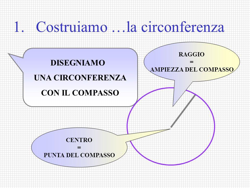 1. Costruiamo …la circonferenza