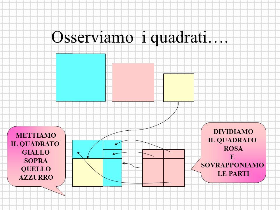 Osserviamo i quadrati….