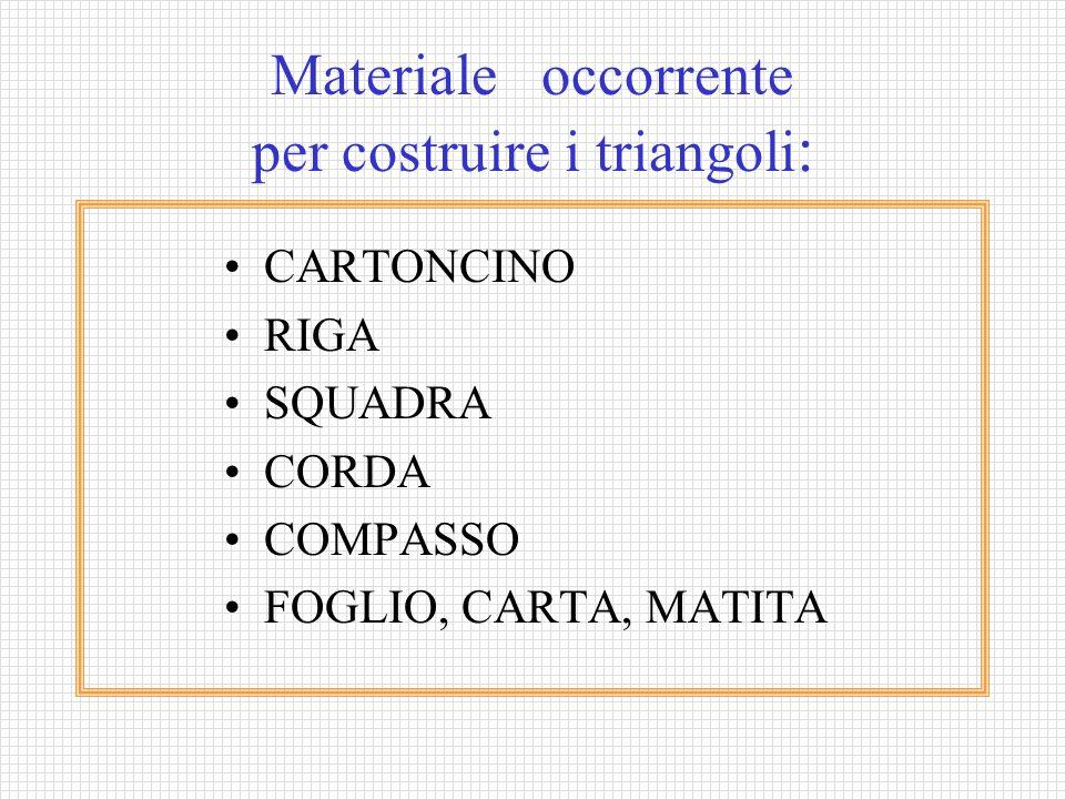 Materiale occorrente per costruire i triangoli: