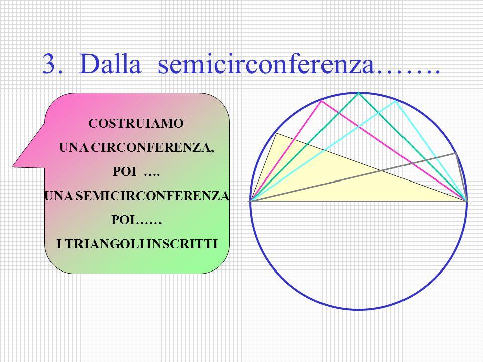 3. Dalla semicirconferenza…….