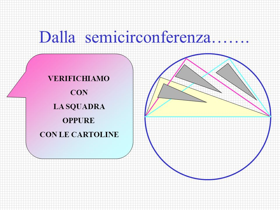 Dalla semicirconferenza…….