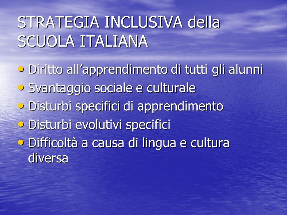 STRATEGIA INCLUSIVA della SCUOLA ITALIANA
