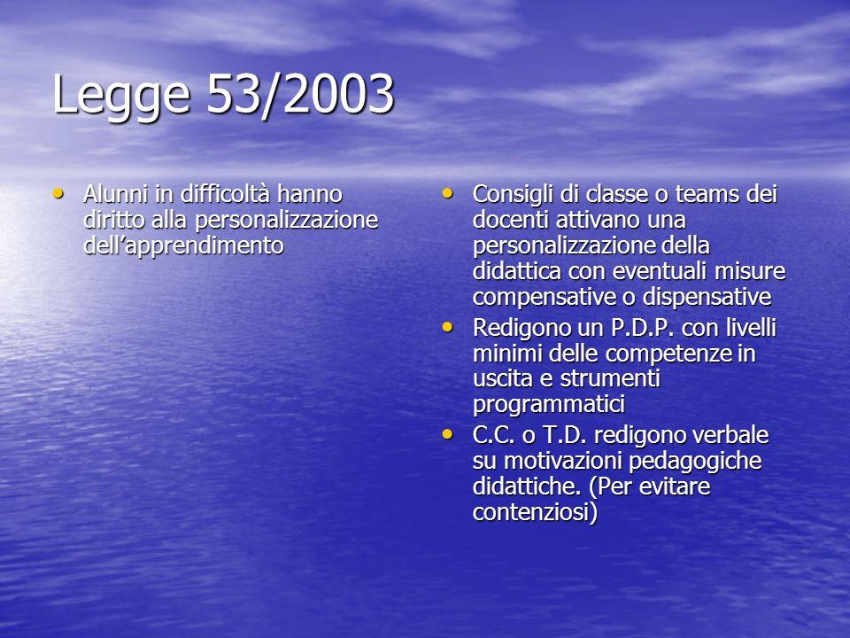 Legge 53/2003 Alunni in difficoltà hanno diritto alla personalizzazione dell'apprendimento.