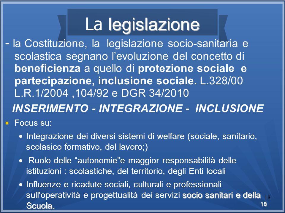 INSERIMENTO - INTEGRAZIONE - INCLUSIONE