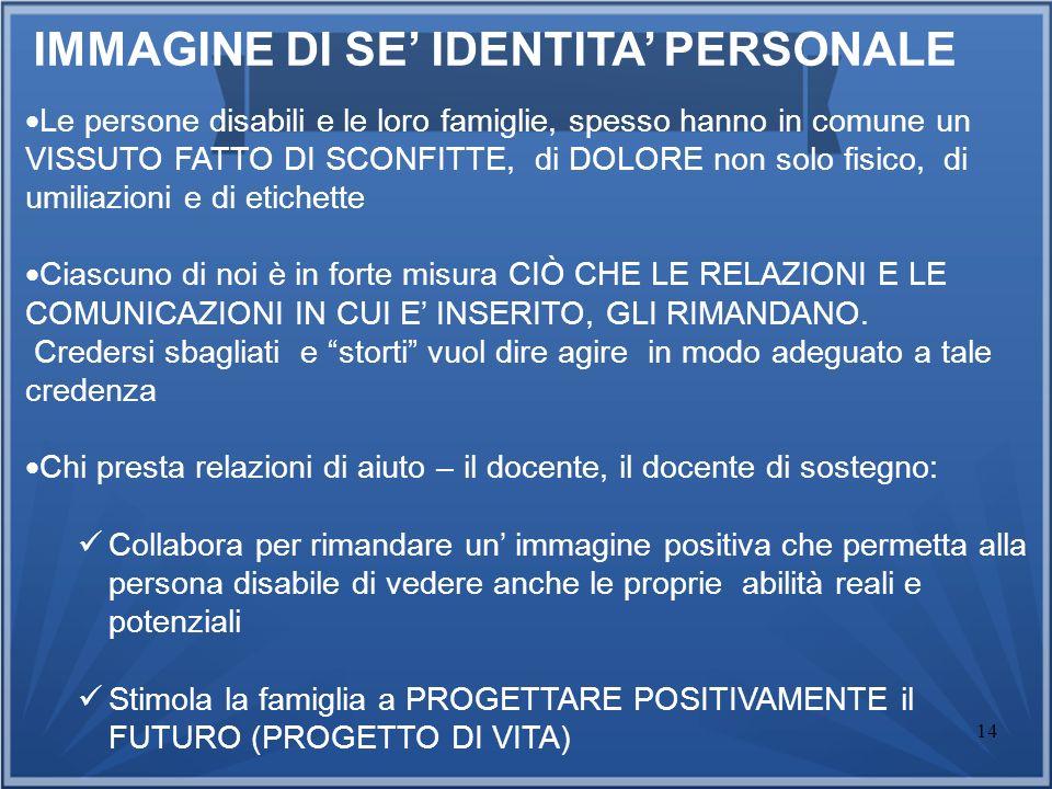 IMMAGINE DI SE' IDENTITA' PERSONALE