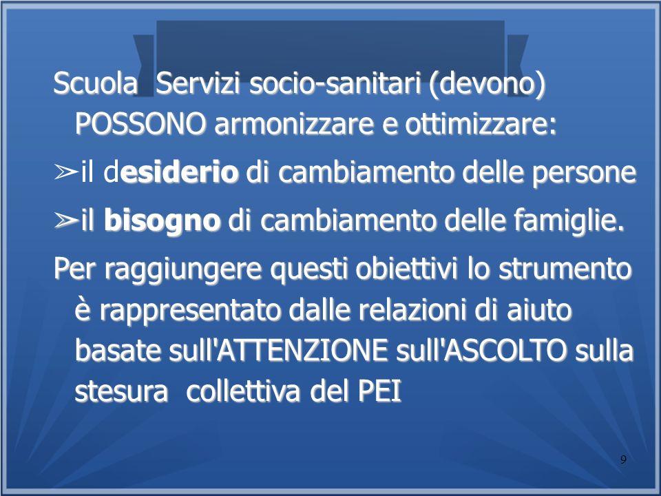 Scuola Servizi socio-sanitari (devono) POSSONO armonizzare e ottimizzare: