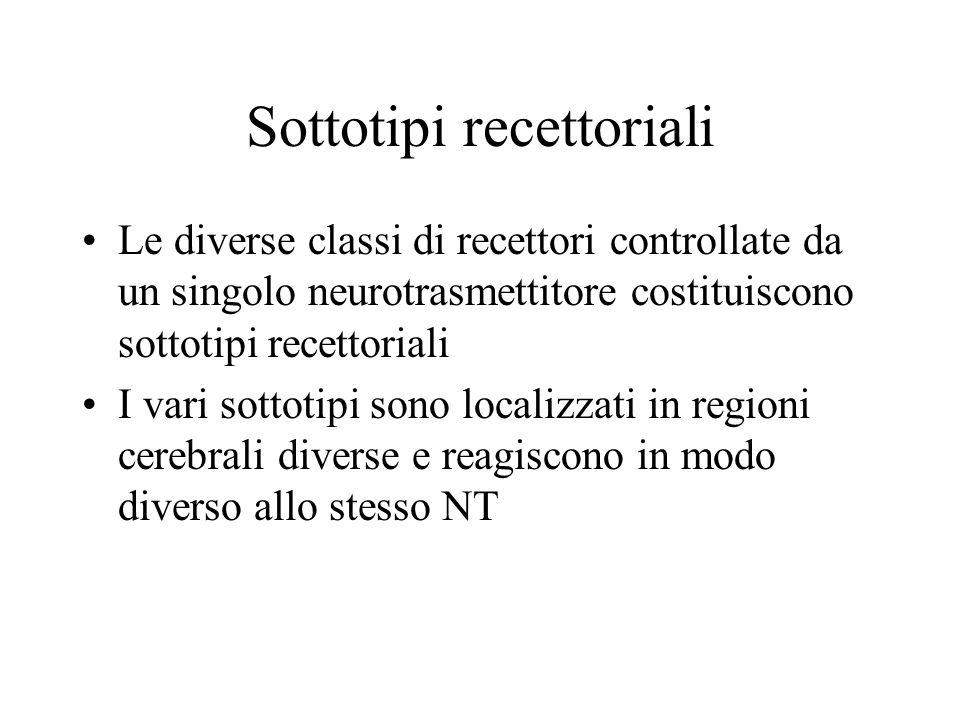 Sottotipi recettoriali