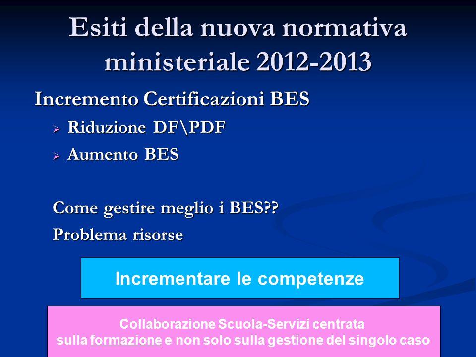 Esiti della nuova normativa ministeriale 2012-2013
