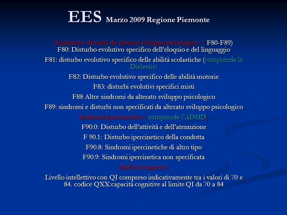 EES Marzo 2009 Regione Piemonte
