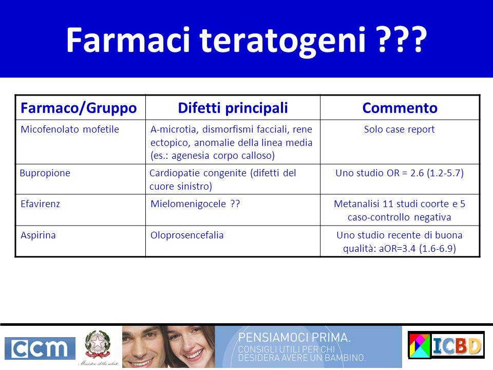 Farmaci teratogeni Farmaco/Gruppo Difetti principali Commento
