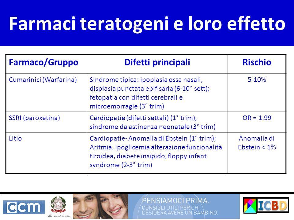 Farmaci teratogeni e loro effetto