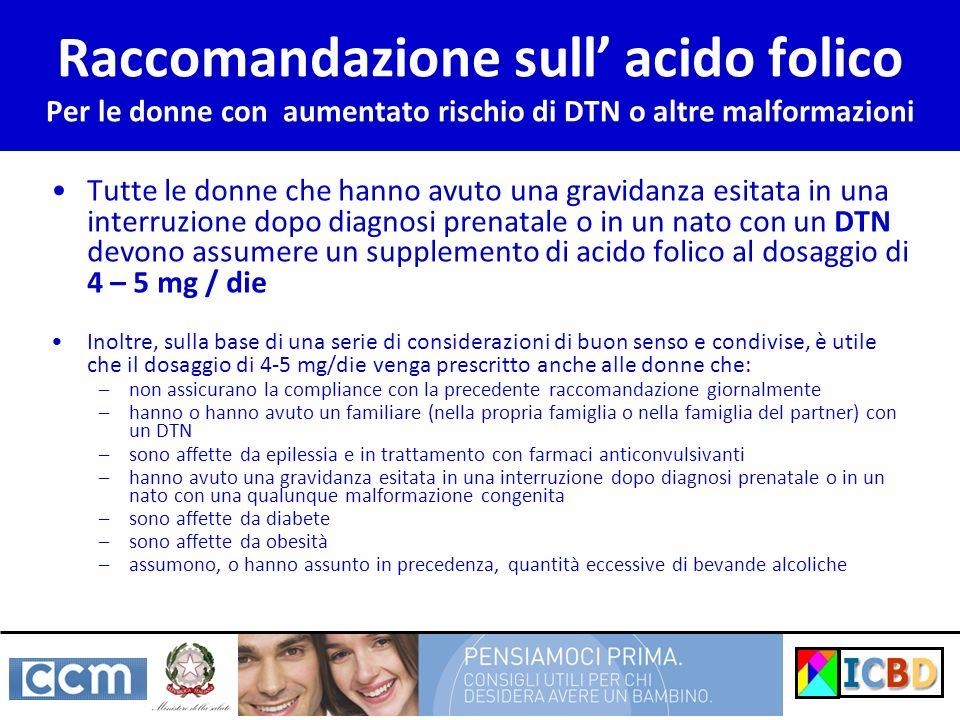 Raccomandazione sull' acido folico Per le donne con aumentato rischio di DTN o altre malformazioni