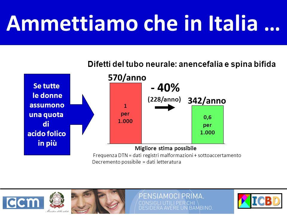 Ammettiamo che in Italia …