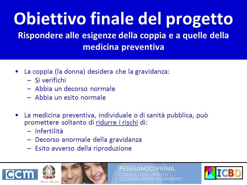 Obiettivo finale del progetto Rispondere alle esigenze della coppia e a quelle della medicina preventiva