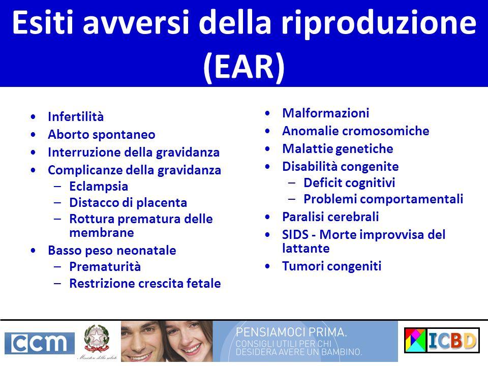 Esiti avversi della riproduzione (EAR)