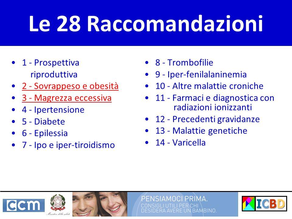 Le 28 Raccomandazioni 1 - Prospettiva riproduttiva
