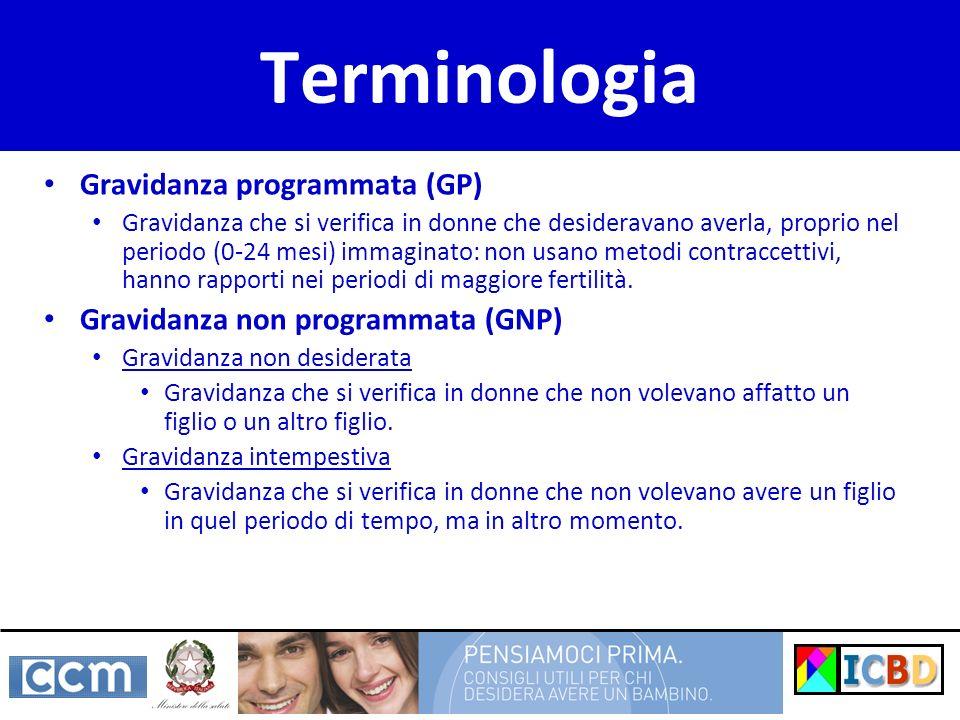 Terminologia Gravidanza programmata (GP)