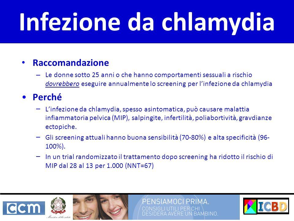 Infezione da chlamydia