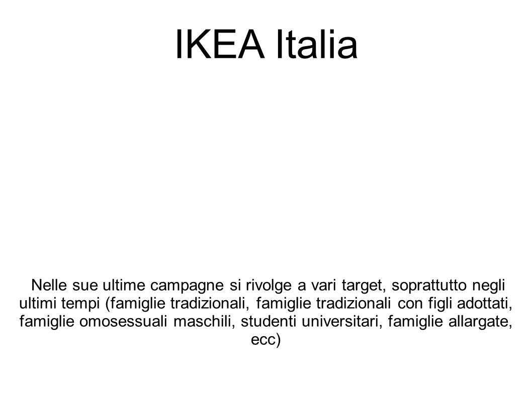 IKEA Italia