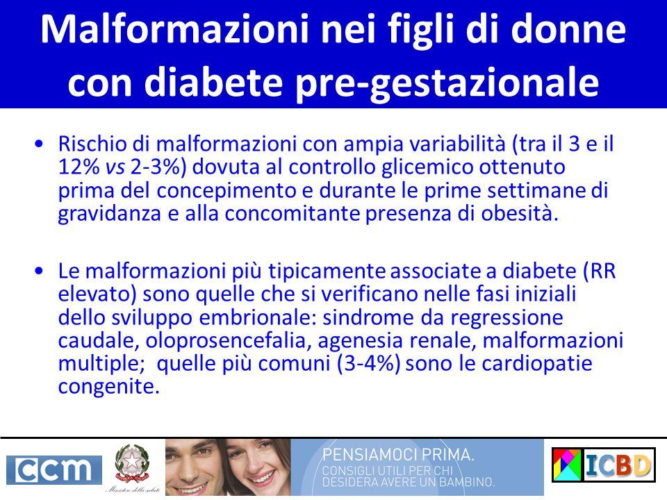 Malformazioni nei figli di donne con diabete pre-gestazionale